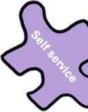 Human Resources Self Service