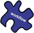 Human Resources Workflow